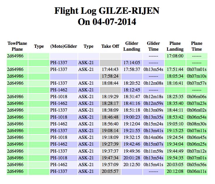 Vluchten overzicht op een vlieg avond, ook de sleeptijd van de vlucht wordt keurig geregistreerd!