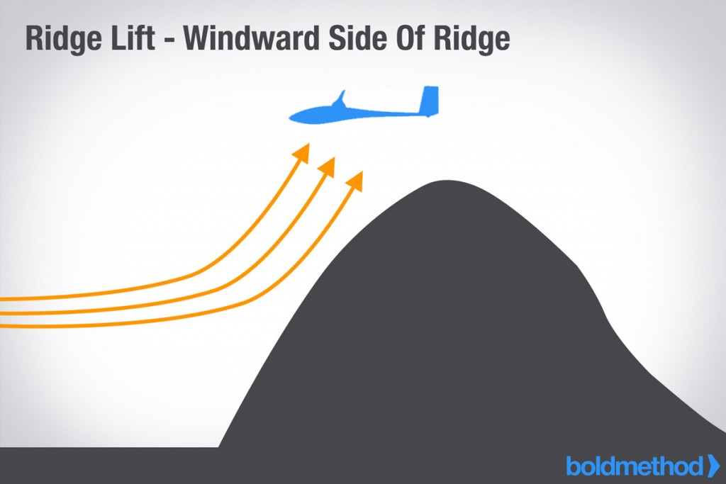 ridge-lift